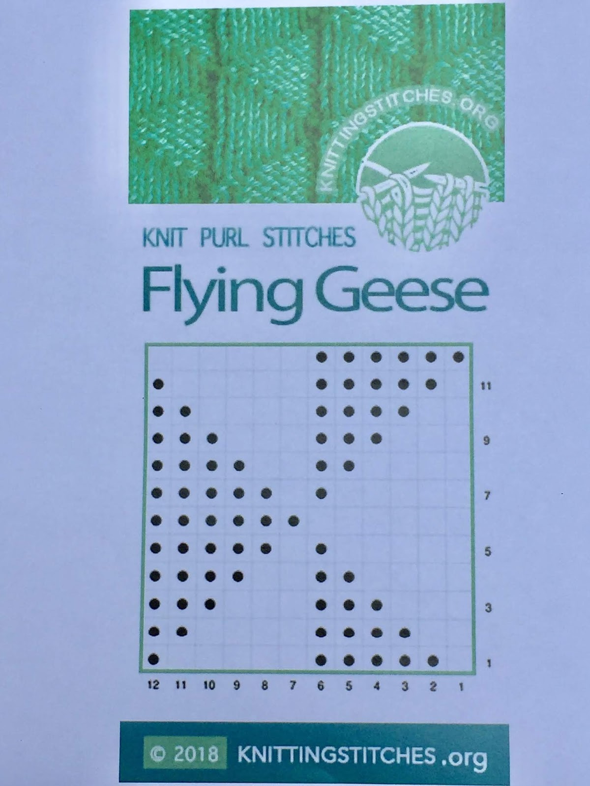 Knitting Stitches 2018 - Flying Geese stitch pattern