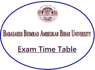Muzaffarpur University Exam Date 2020