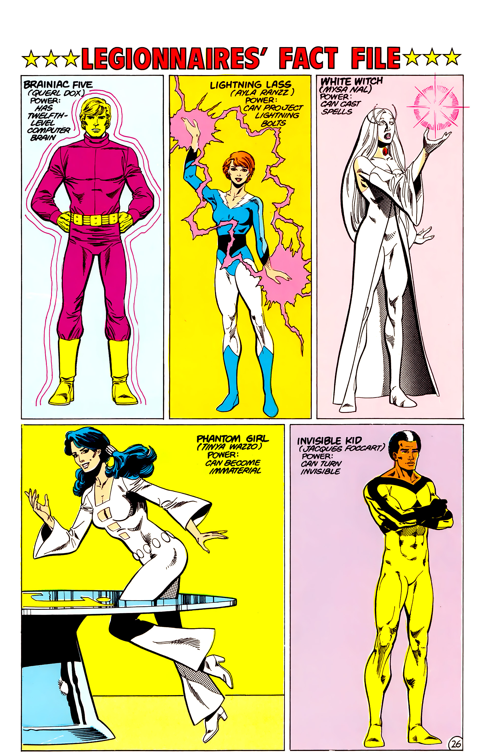 Legion of Super-Heroes (1984) 17 Page 27