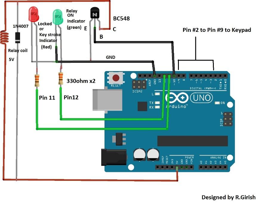 Digital Input Output ITP Physical Computing