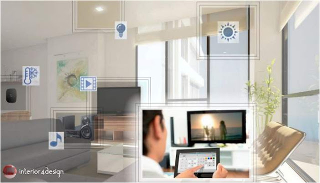 Latest Technology In Home Security 10