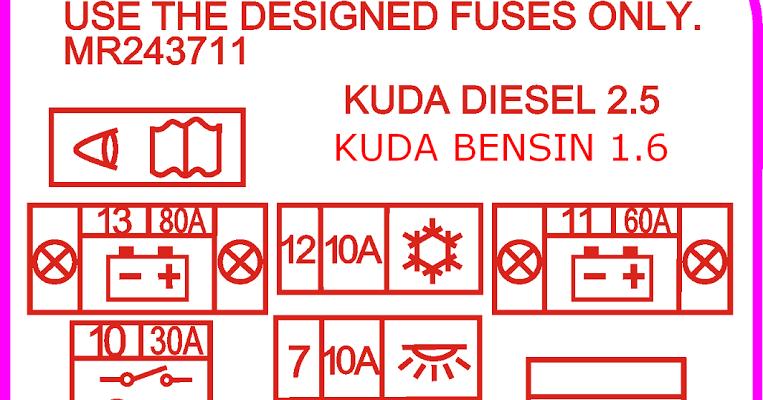 fuse box mitsubishi kuda house wiring diagram symbols u2022 rh maxturner co 2008 Mitsubishi Fuse Box Location Colt Mitsubishi Fuse Box