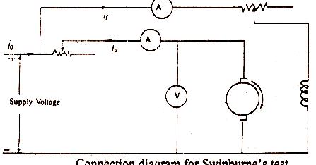 electrical topics: Swinburne's Test