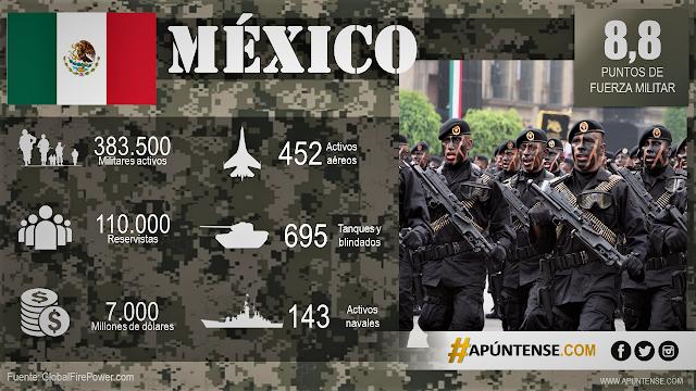 FUERZAS-ARMADAS-MEXICANAS