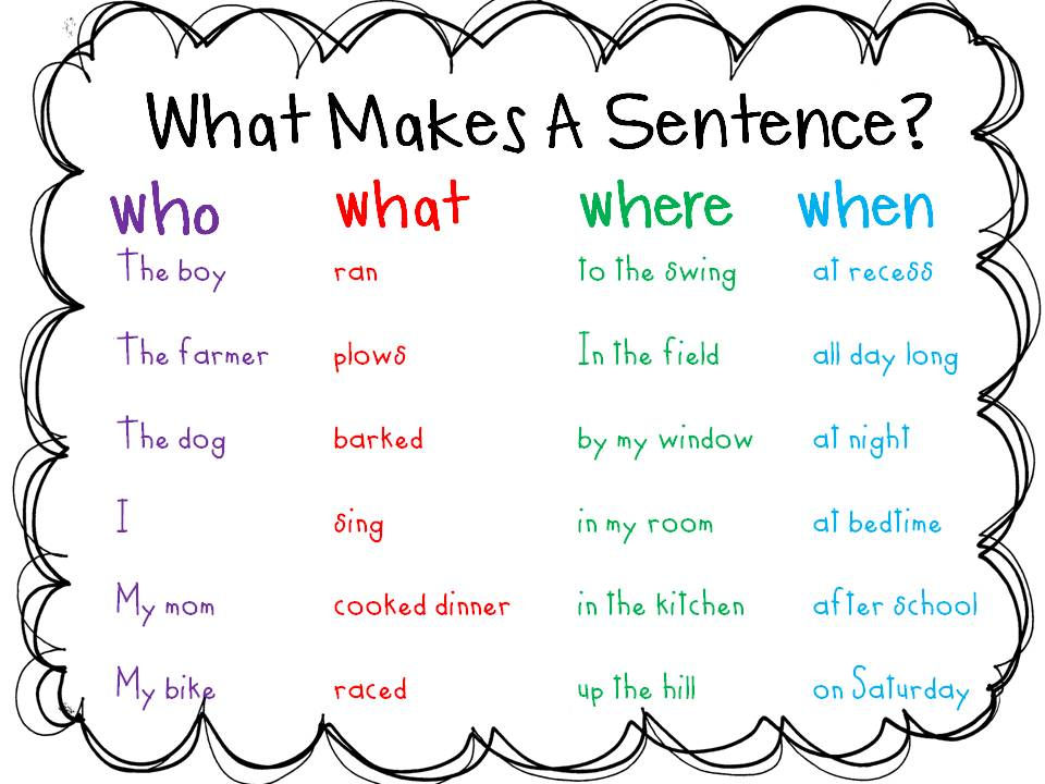 Writing a sentence for 1st graders
