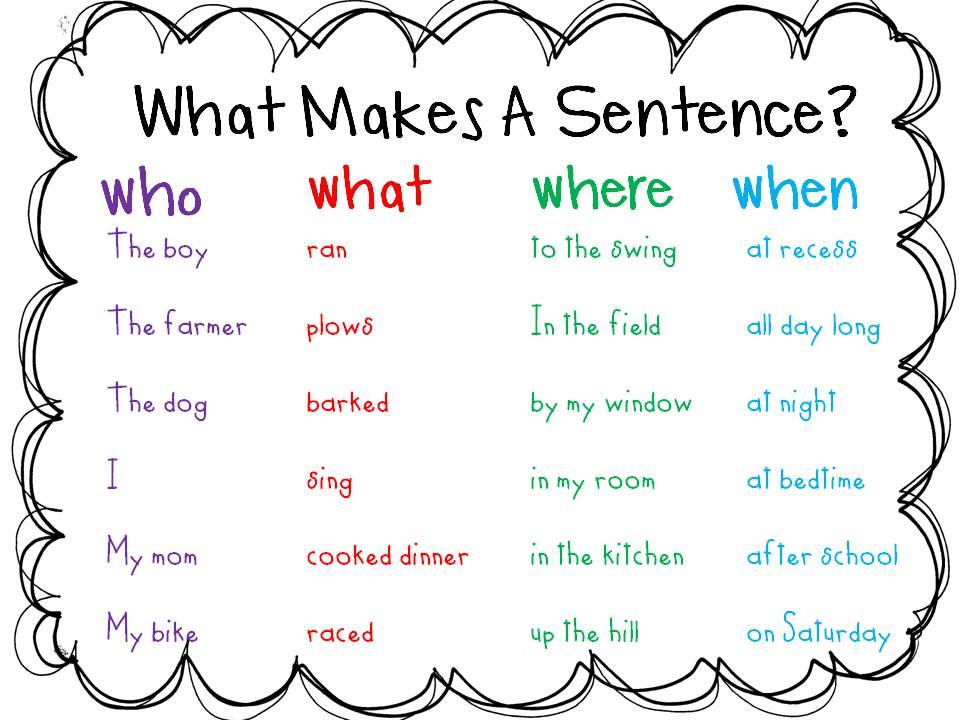 English Language Arts Standards » Language » Grade 1