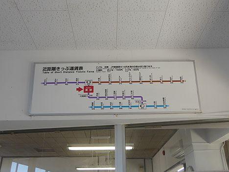 肥薩線栗野駅 運賃表