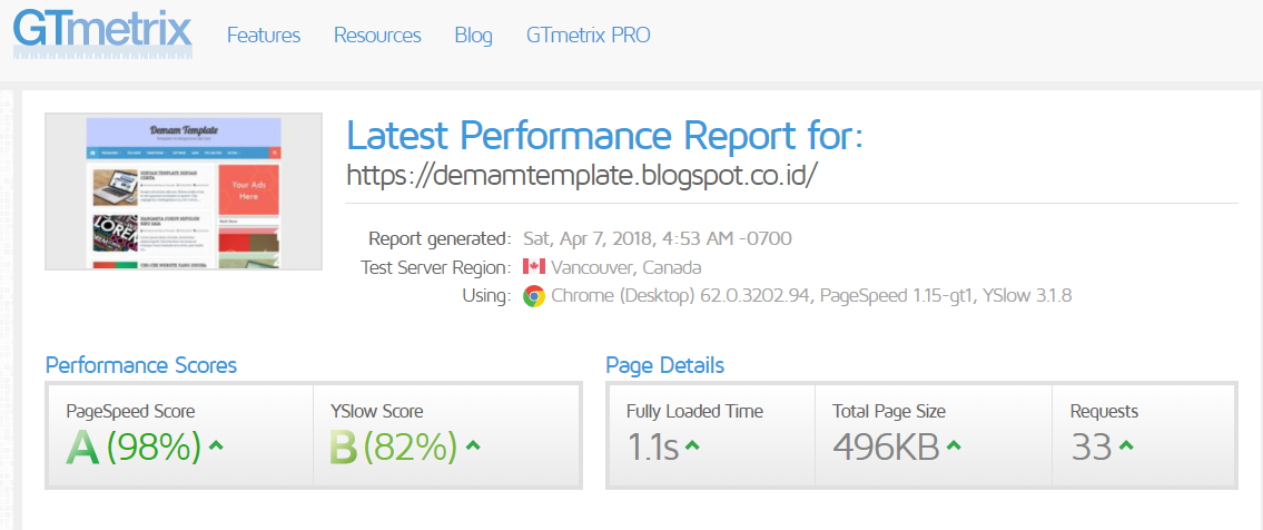 Demam Seo Template Blogger