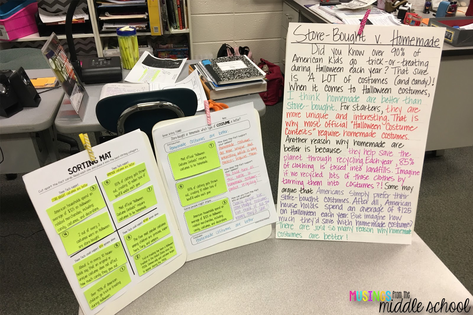 Musings From The Middle School Writing Intervention For