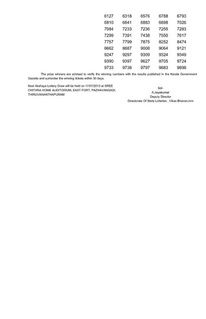 Kerala lottery result of Akshaya (AK-94 (1)) 10 June 2013