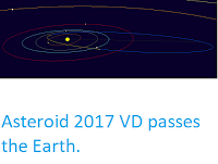 http://sciencythoughts.blogspot.co.uk/2017/11/asteroid-2017-vd-passes-earth.html
