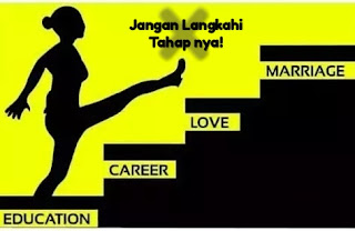 Pilih Karir atau Cinta ? Ini Jawaban Terbaik untuk Masa Depanmu!