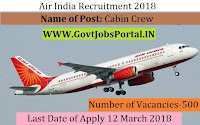 Air India Recruitment 2018– 500 Cabin Crew