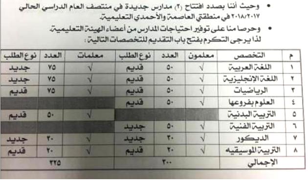 وزارة التربية الكويتية تبدأ استقبال طلبات وظائف المعلمين والمعلمات للتعاقد لمختلف التخصصات للعام 2017 / 2018