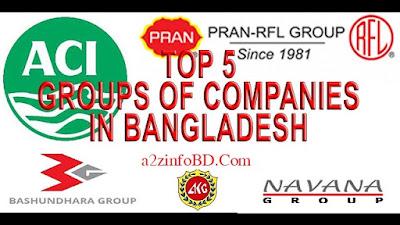 Group of Company List in bangladesh - a2zinfoBD Com