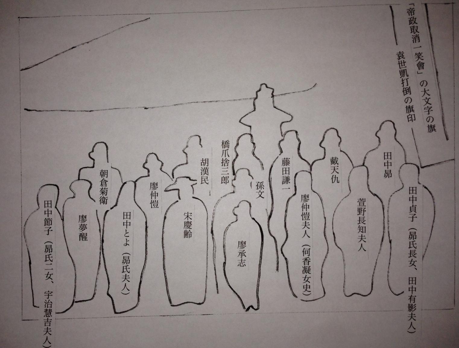 広瀬院長の弘前ブログ: 孫文と藤...