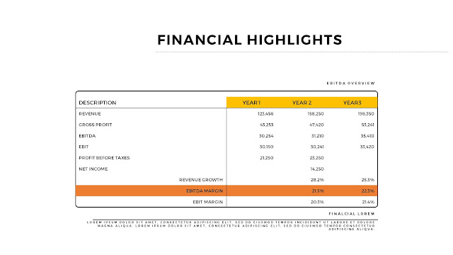 Financial Highlights And Infographic Elements in Free PowerPoint Template Slide 3