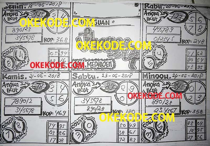 Edew Resize 620 Ssl Syair Shamkok Sgp