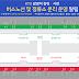 21일부터 KTX광명역 버스정류소 변경
