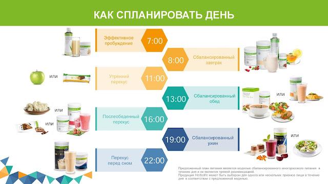 Еда При Диете Гербалайф. Рецепты гербалайф в домашних условиях: суть диеты, продукция, как принимать, меню на неделю