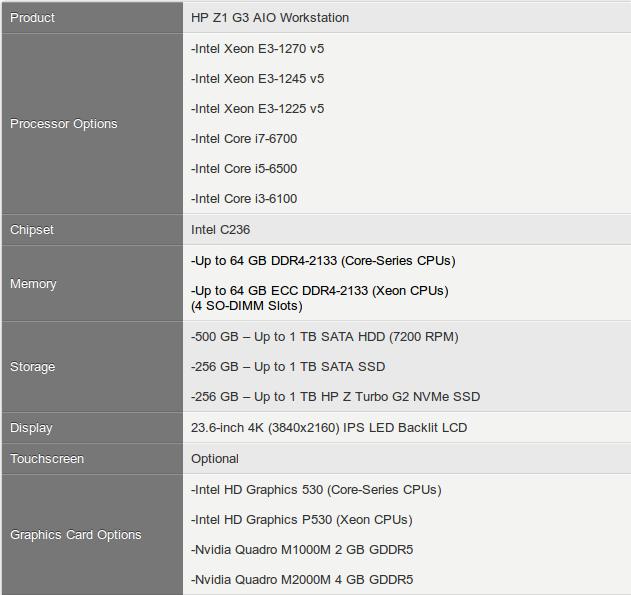 технические характеристики HP Z1 G3
