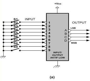 74147 passive components | mouser.