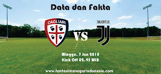 Data dan Fakta Liga Fantasia Serie A Cagliari vs Juventus Fantasi Manager Indonesia