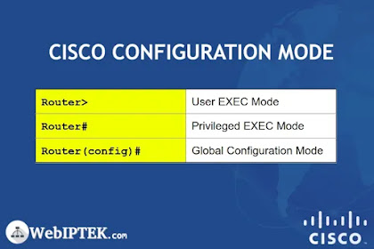 Mode Konfigurasi Router / Switch Cisco (Cisco IOS Configuration Mode)