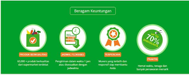 Mumu Grosir Sembako Online Terlengkap dan Berkualitas