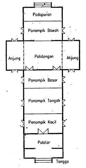 TranQuilitY HaTi Seni Rupa Rumah Adat Masyarakat Banjar