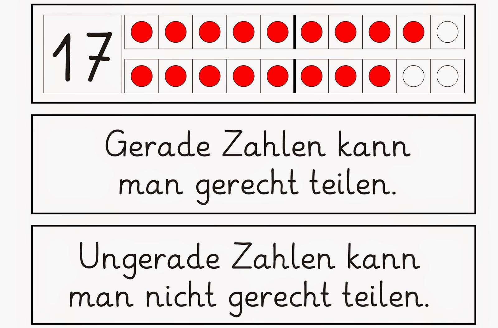 Grade Zahlen