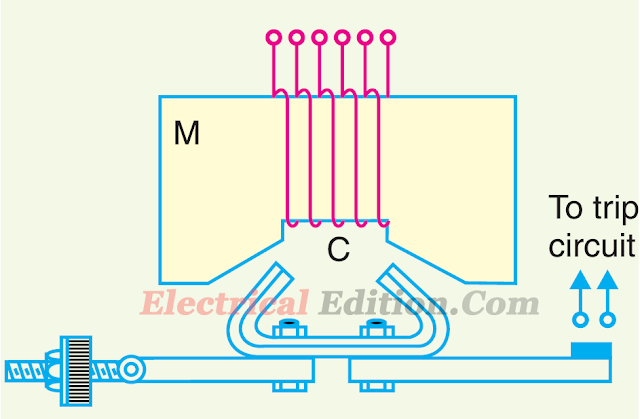 Attracted armature type relay & working