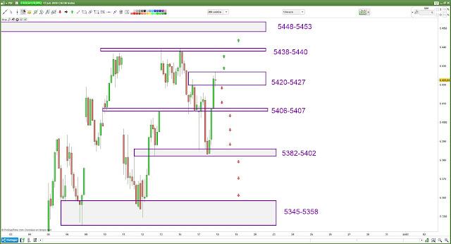 Plan de trade cac40 $cac [18/07/18]