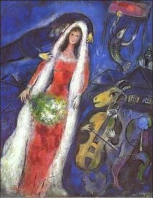 Chochoły, Szostak Wit, Okres ochronny na czarownice, Carmaniola, Chagall