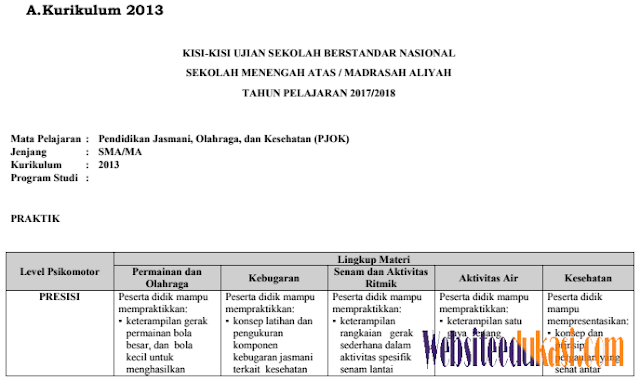 Download Kisi-Kisi USBN SMA, SMK Terbaru 2018