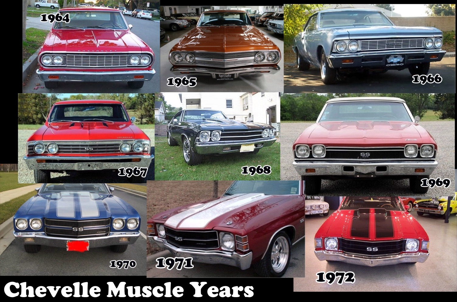 Muscle Car Pictures Peak Chevy Chevelle Years