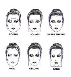 Jak Dobrać Idealną Fryzurę Anwen