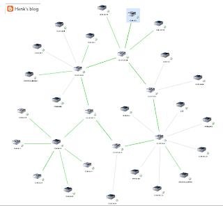 Henk's blog: Creating multiple dashboards in OpsMgr 2012 R2