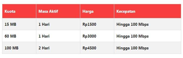 Paket Internet XL HotRod Harian