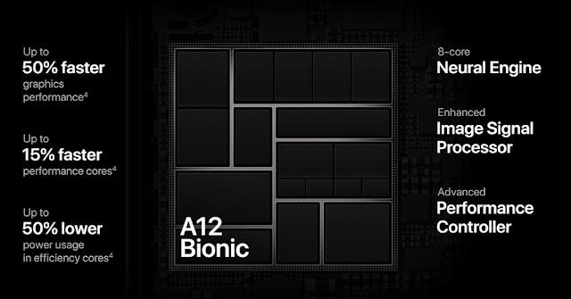 iPhone-XS-CPU-A12
