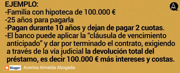 Ejemplo de como aplica el banco la cláusula de vencimiento anticipado