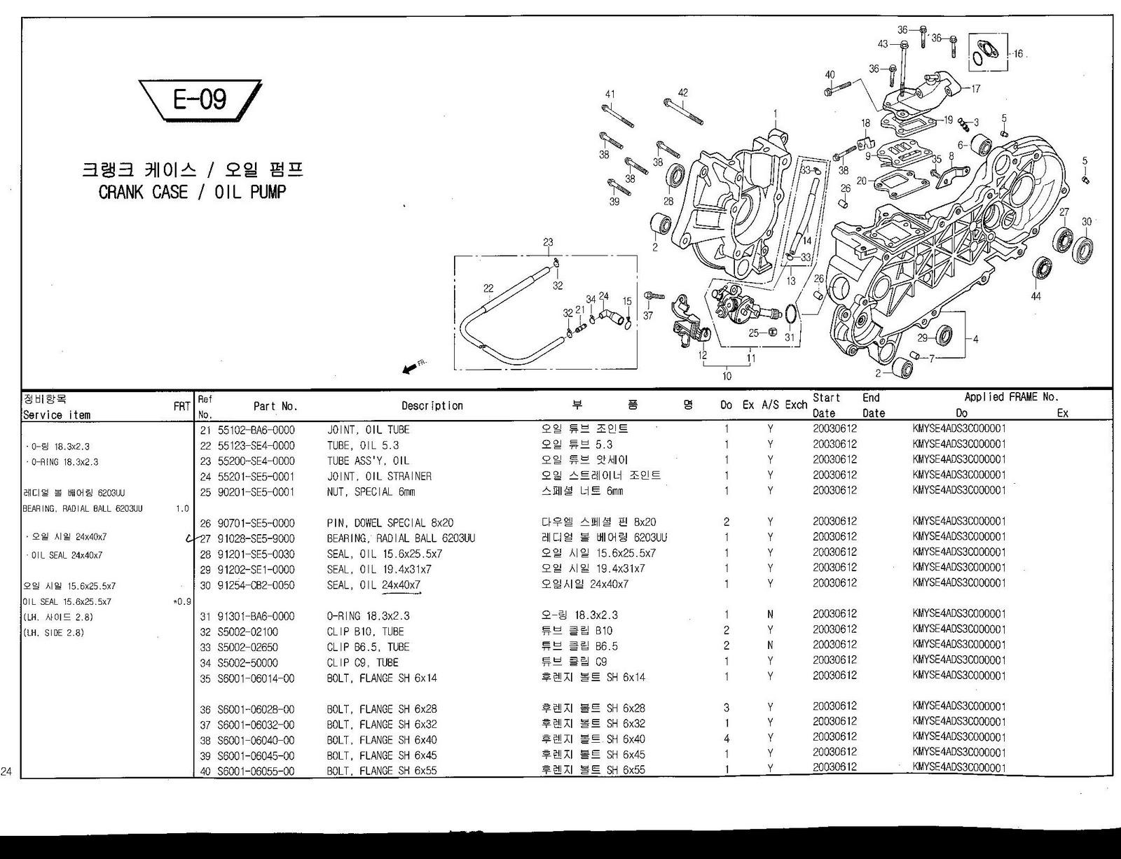 Kazuma 4 Wheeler Wiring Diagram Great Design Of Falcon 250 Parts And Fuse Box Atv Cdi Diagrams 110cc