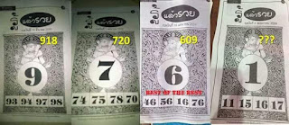 Thai Lottery Best Single Direct Sets Tip 02-05-2016