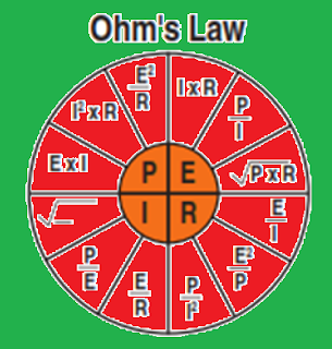 Ohm's Law Easy Use