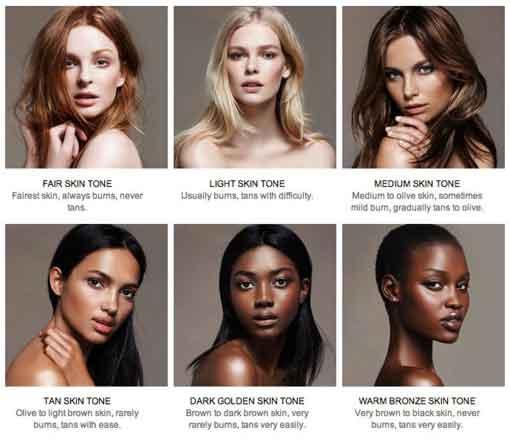 Alltop RSS feed for beauty alltop com
