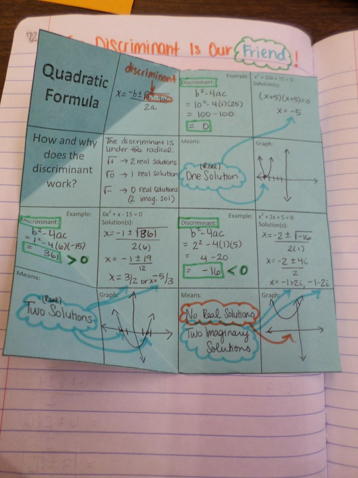 worksheet The Quadratic Formula And The Discriminant Worksheet math love the discriminant is our friend foldable inside