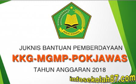 Download Juknis Pemberdayaan KKG/MGMP/POKJAWAS Guru dan Tenaga Kependidikan Madrasah 2018