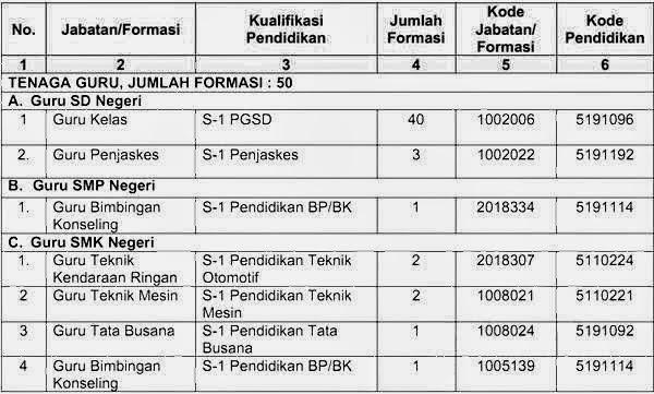 Cpns 2013 Kediri Lowongan Kerja Pt Telkom Akses September 2016 Terbaru Klik Lowongan Pekerjaan Lowongan Kerja Terbaru 2013 Loker