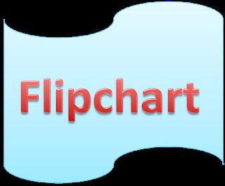 Cara Membuat Flipchart