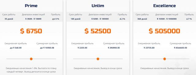 Инвестиционный планы проекта RSI Company. Обзор от блога ABC-HYIP.com